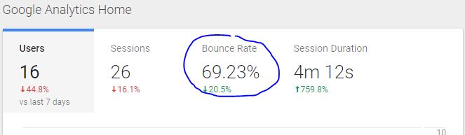 bounce-rate-website